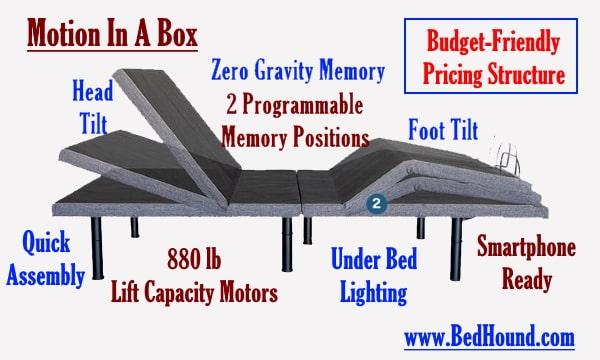 motioninabox adjustable bed base